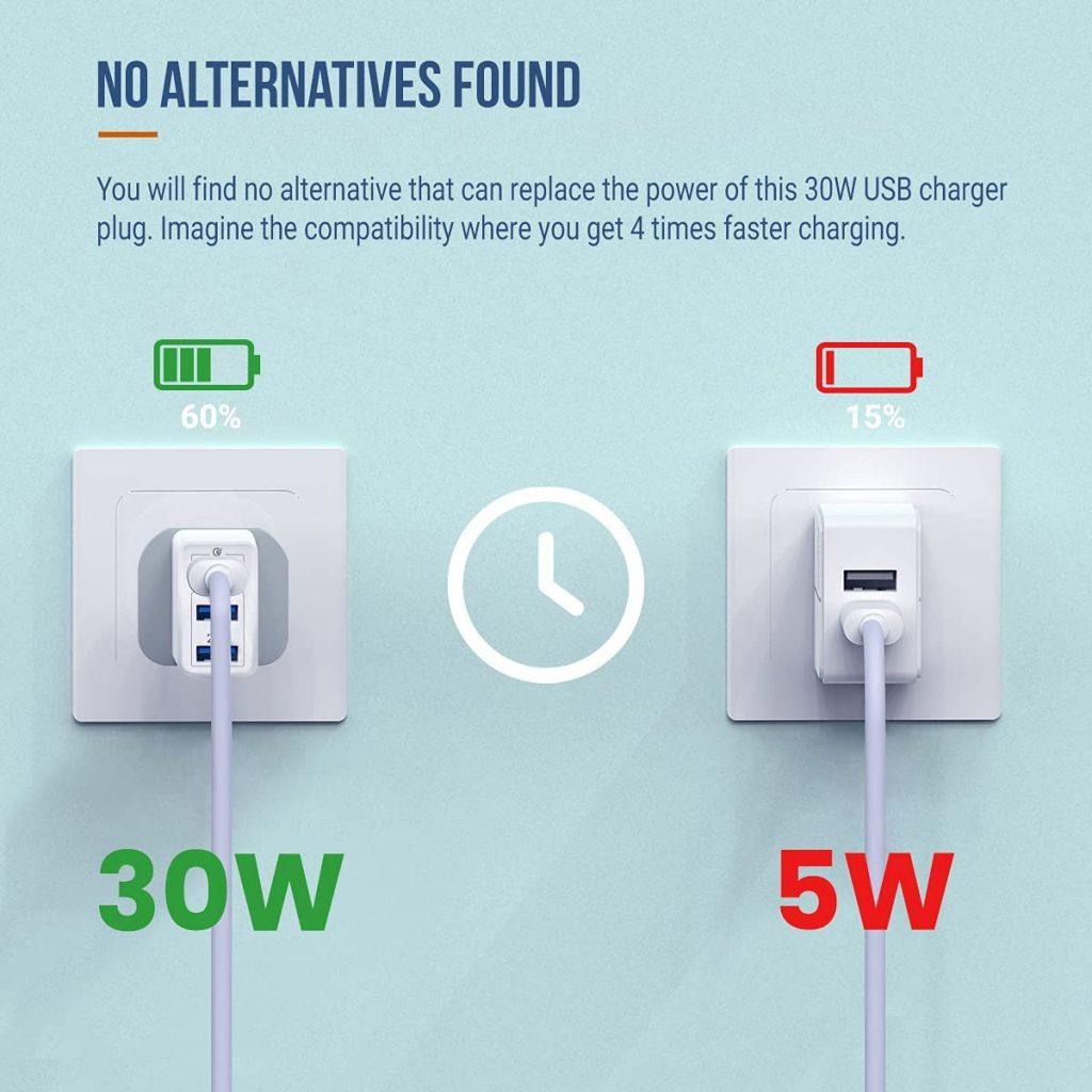 micro usb micro usb a micro usb charger phone chargers plug to usb plug to usb adapter socket with usb sockets usb